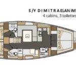 Dimitra - Elan Impression 50